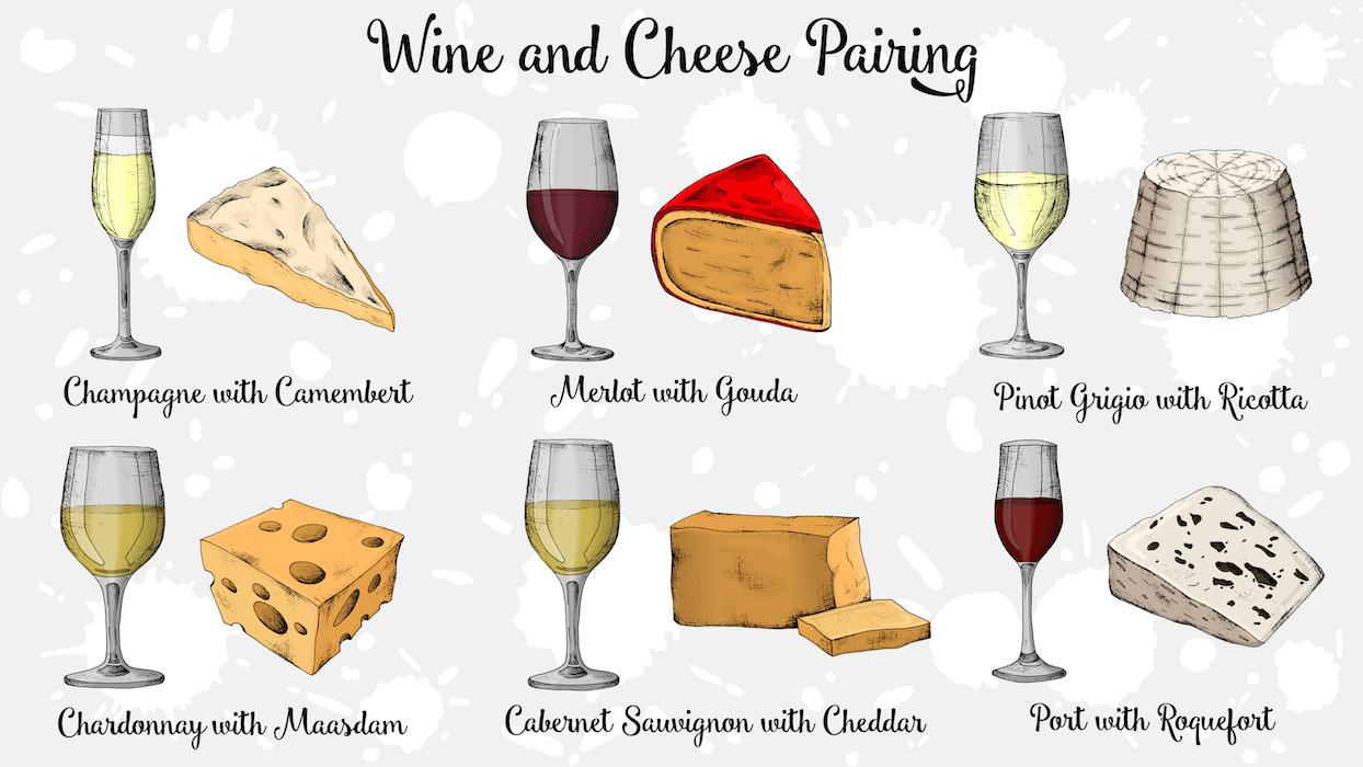 Ζευγαρώνοντας το κρασί με τυρί: 6 πράγματα που πρέπει να γνωρίζετε!